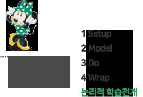 1 Setup 2 Model 3 Do 4 Wrap 논리적 학습전개