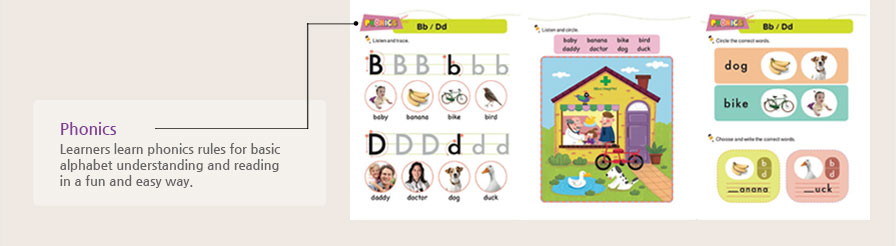PHONICS-Learners learn phonics rules for basic alphabet understanding and reading in a fun and easy way.