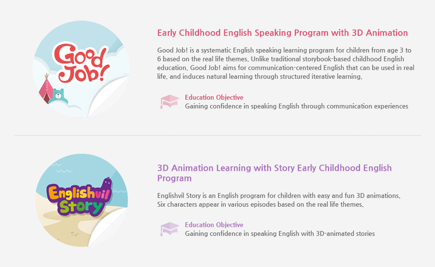 Early Childhood English Speaking Program with 3D Animation