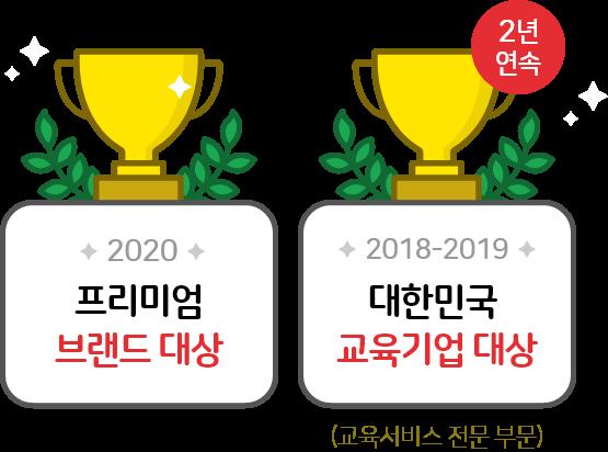 2020 프리미엄 브랜드 대상, 2018-2019 대한민국 교육기업 대상